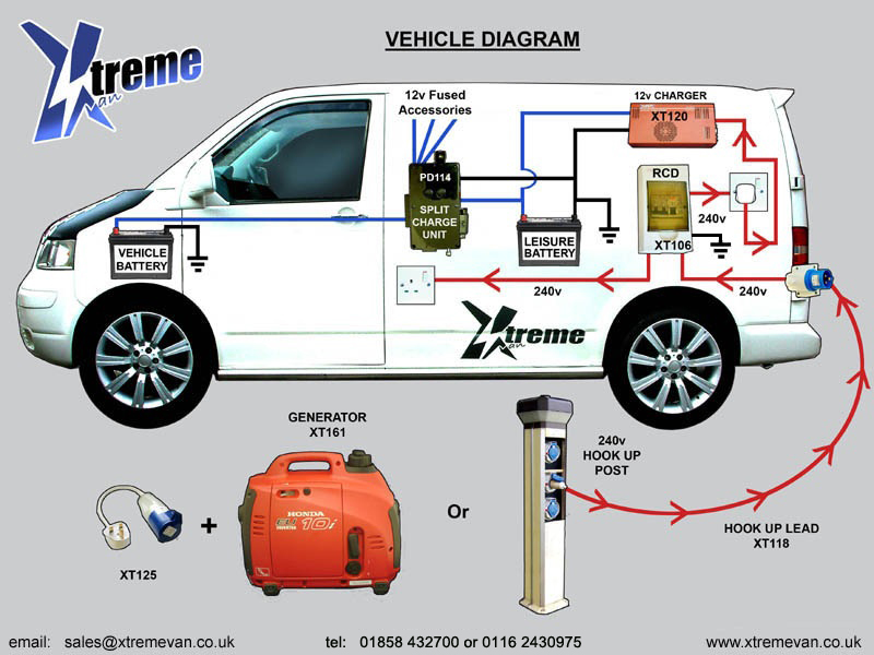 t4 t5 leisure split charging system from xtremevan